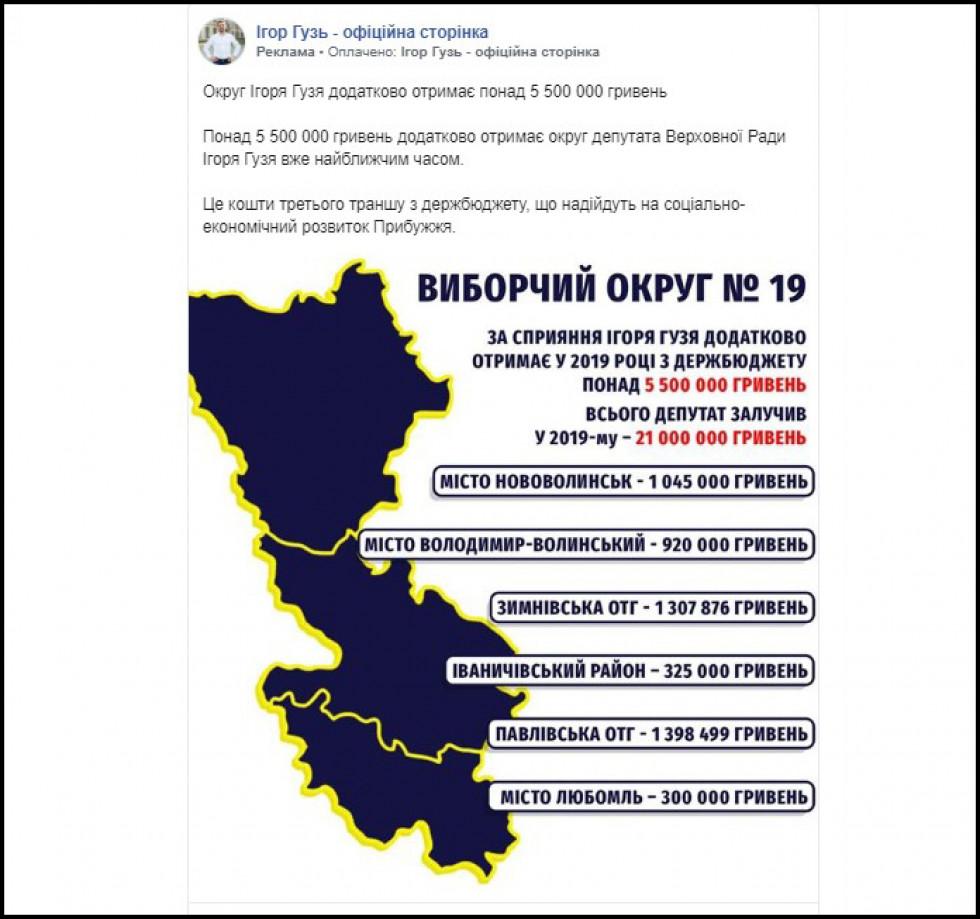 Ігор Гузь рекламував дописи про кількість залучених на округ коштів з держбюджету