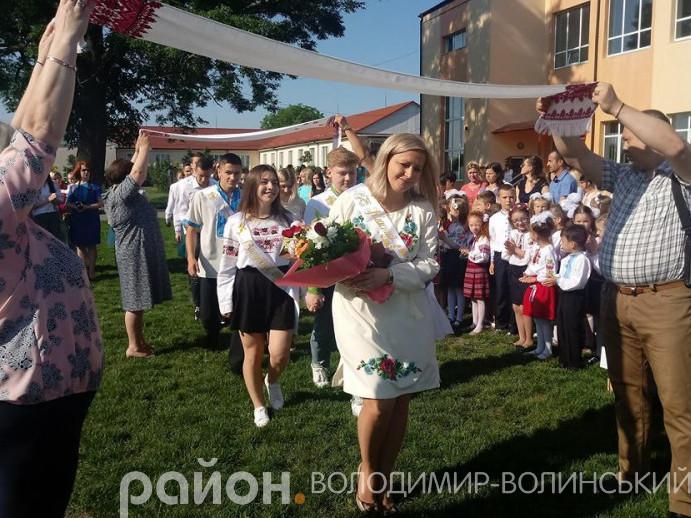Парад випускників у гімназії ім.О.Цинкаловського