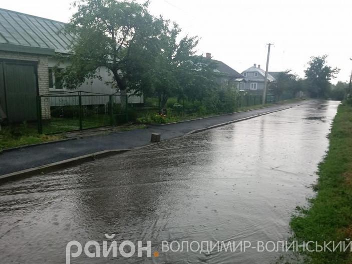 Океан на вулиці Володимирській